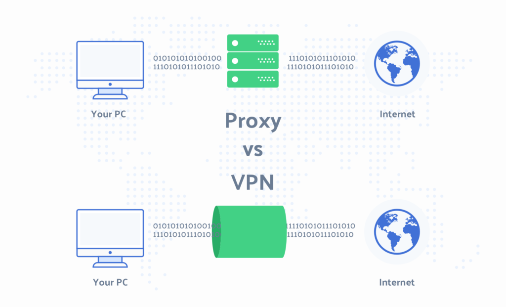 How to use effectively Proxy